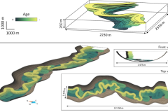 New publication: A geostatistical approach to the simulation of stacked channels
